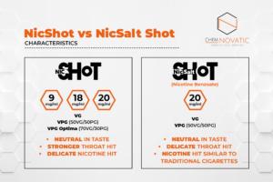nic shot vs nic salt shot comparison