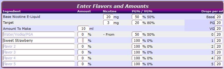 diy e-liquid calculator