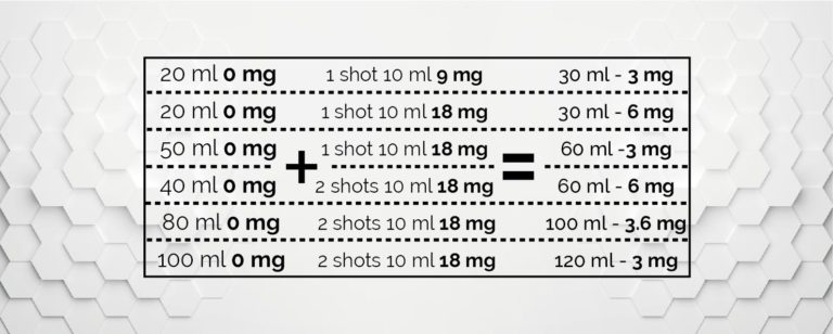 calculating short fill nicotine strength